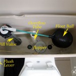 Toilet Repairs – Part 1 – Replace the Lever