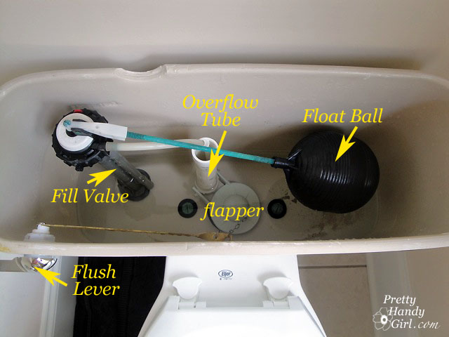 replacing toilet tank parts. In review  here is what your toilet tank parts are Toilet Repairs Part 3 Replacing the Overflow Tube and Flapper