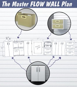 Flow_Wall_Craft_Room_storage_plan