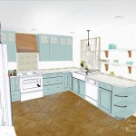 Seriously? Kitchen Update and News Flash
