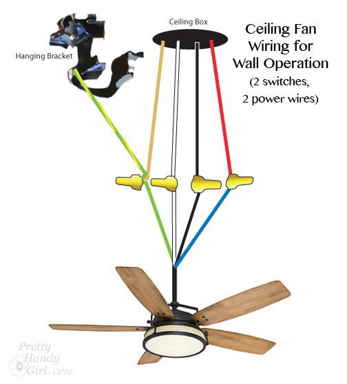 how to install a ceiling fan pretty handy girl Basic Wiring Ground White Black Red Electrical Wiring 2 Black 2 White One Ground and One Red