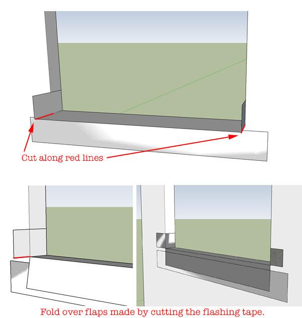 flashing new window for installation
