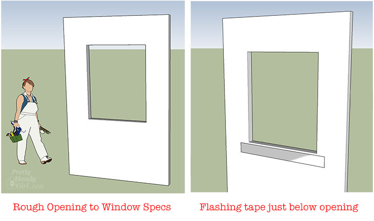 window rough opening