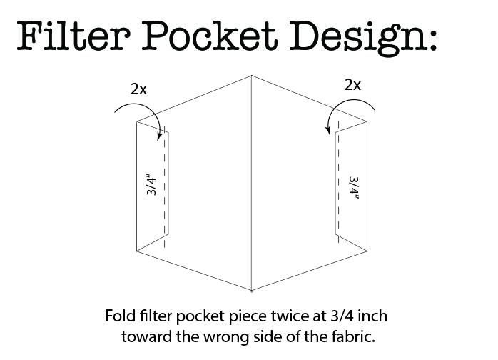filter pocket design instructions