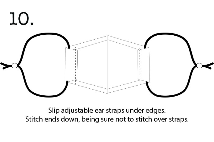 add adjustable ear straps and stitch edge