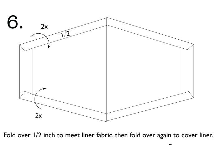 Folder over edges twice to create binding