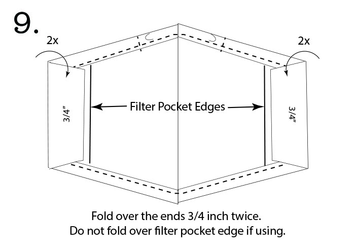 fold over ends to create pocket for ear straps